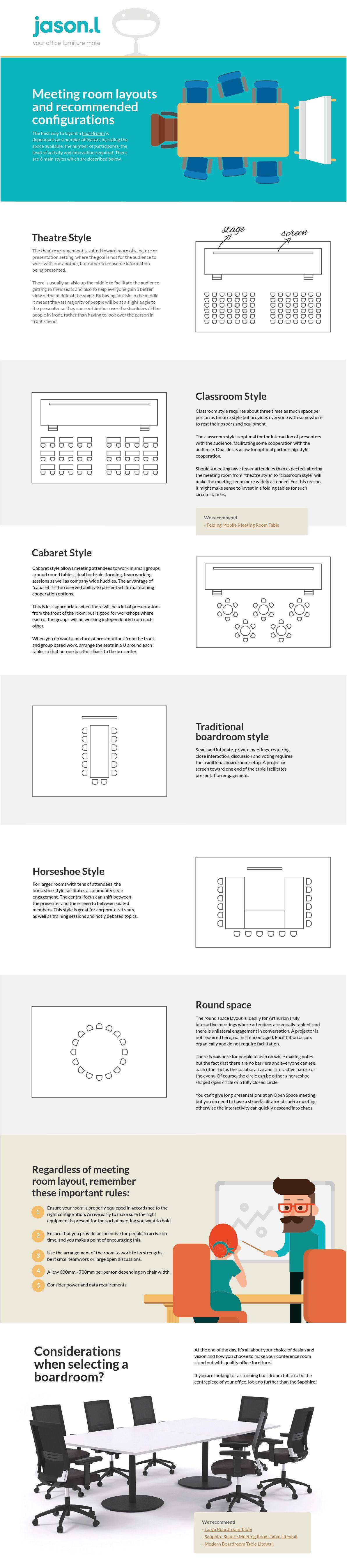 Presentation & Infographic Design Inspiration Gallery